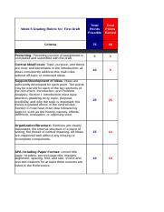 Week_5_Grading_Rubric_First_Draft