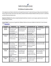 psy520_milestone_5_guidelines_and_rubric.pdf