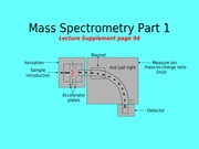 10_Mass_Spectrometry_Part1