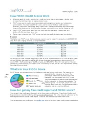 Article How FICO Scores Work Apr 2010