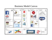Part A: Business Model Canvas Example