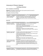 BIO101r7_Cell_Biology_Worksheet (2) - University of Phoenix Material ...