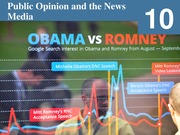 C10 Public Opinion and the News Media