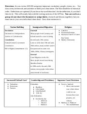 7th Period-Ethan Baker-Hayes-Thematic Cheat Sheet