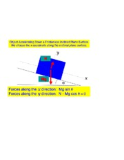 lecture6SmoothInclinedPlane