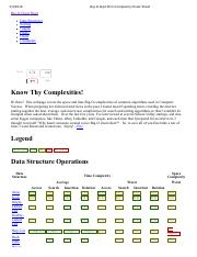 big o algorithm complexity sheet Sorting sorting algorithms are a fundamental part of computer science being  able to sort through a large data set quickly and efficiently is a problem you will  be.