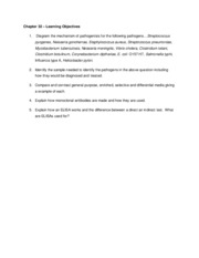 Chapter_32_-_Learning_Objectives