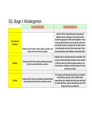 ELL Stage I week 1.doc