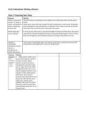 ENGL106_U4_Review_Template (2) (1).docx