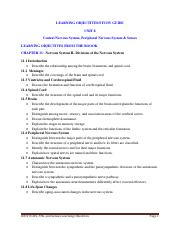 UNIT 8 Learning Objectives-Study Guides.pdf