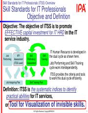 ITSS_Overview_English Version.pdf