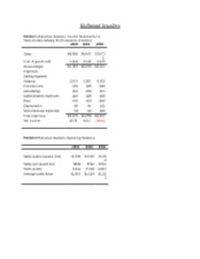 Hallstead Jewelers Case
