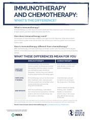 Cancer-Research-Institute-Immunotherapy-and-Chemotherapy-Fact-Sheet.pdf