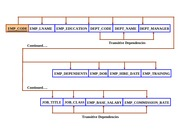 FigP6-06a-Dependency-Diagram-for-Problem-6