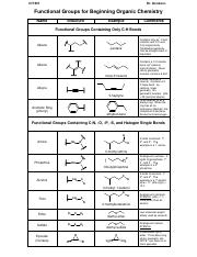 Functional Groups.pdf