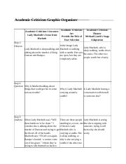1.11 Academic Criticism Graphic Organizer
