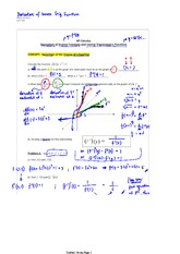 Derivatives of Inverse Trig. functions