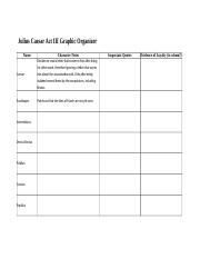 04_04_02_act _3_graphic_organizer.rtf