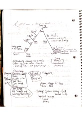 narrative structure notes