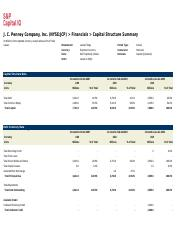 J C Penney Company Inc NYSE JCP Financials Capital Structure Summary.xls