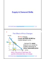Lecture 7 - Supply & Demand Shifts