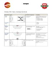 Basics, shooting & fast break