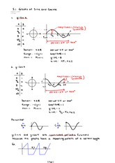 5.1 Graphs of Sine and Cosine1