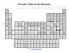 PeriodicTable-Elements