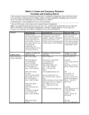 Week4_Career_Company_Research_Template