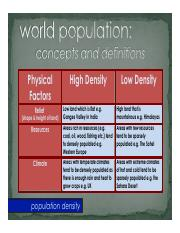 factors that affect population