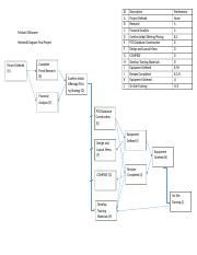 Final Project Network Diagram.docx