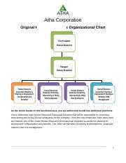 BUS3011 u03a01 Human Resources Org Chart - Atha Corporation Original ...