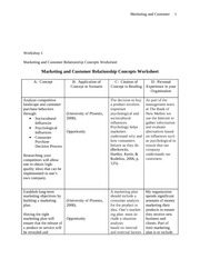 MBA 570 Week 1 Worksheet