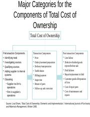 Total cost of ownership.ppt