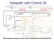 lect7 multicycle_datapath