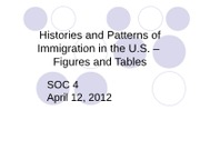 Histories+and+Patterns+Figures+and+Tables