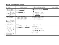 Roark's Formulas For Stress And Strain_163.pdf