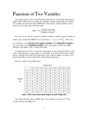 functions_of_two_variables