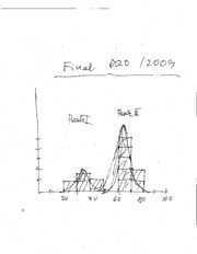 Fiinal Grade Distribution-Copy 2_602