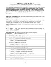 Chemical Notes and Tables 110.pdf