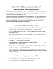 Study Guide Mount Rushmore