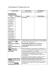 Clinical Makeup 1 Medication Cards - Carl Shapiro.docx
