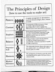 Principles of Design.pdf