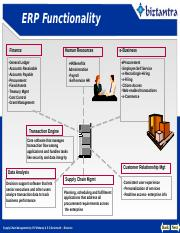 7) ERP-ARCHITECTURE MODEL.ppt