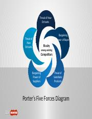 9093-porter-five-forces-diagram-petals.pptx