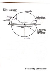 Equatorial Coordinate System Diagrams