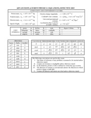 AP Physics 1 Formula Sheet