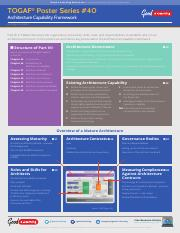 _-Posters-TOGAF Poster 40 - Architecture Capability Framework