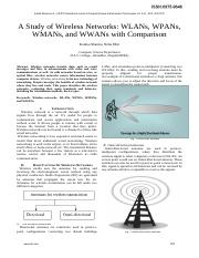 A Study of Wireless Networks- WLANs, WPANs, WMANs, and WWANs with Comparison