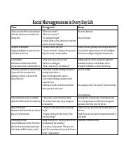 can_we_talk-microaggressions_in_everyday_life-handout.pdf